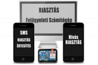 Digitális GSM Modul - Telefonra Küldött Riasztások- SMS - Telefon Hívás - Távfelügyelet